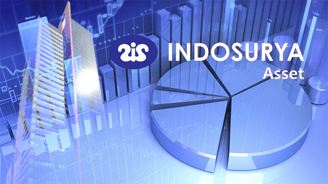 Indosurya Asset Management Profile